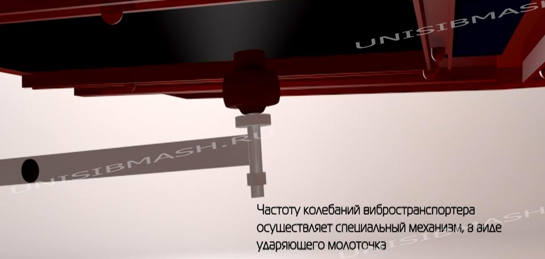 Принцип работы жатки НАШ-873